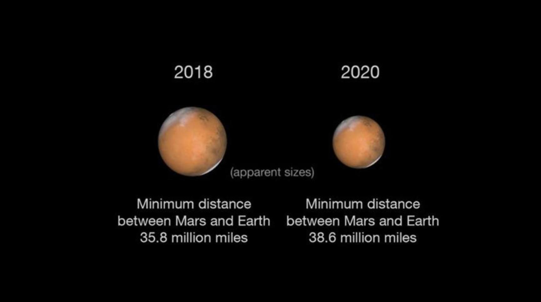 images et videos de planet mars